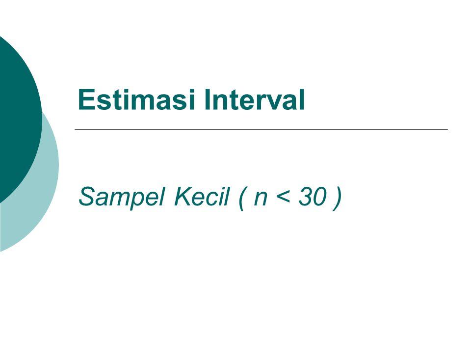 Sampel Kecil ( n < 30 ) Estimasi Interval