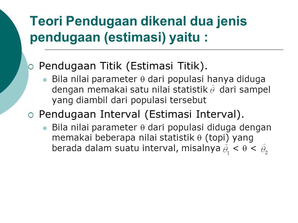 Pendugaan parameter rata-rata  :  Interval kepercayaan (1 - ) untuk menduga rata-rata .