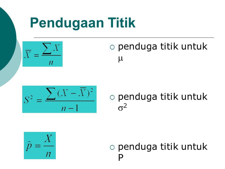  penduga titik untuk   penduga titik untuk  2  penduga titik untuk P Pendugaan Titik