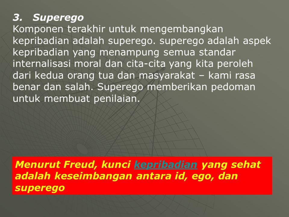 3.Superego Komponen terakhir untuk mengembangkan kepribadian adalah superego.