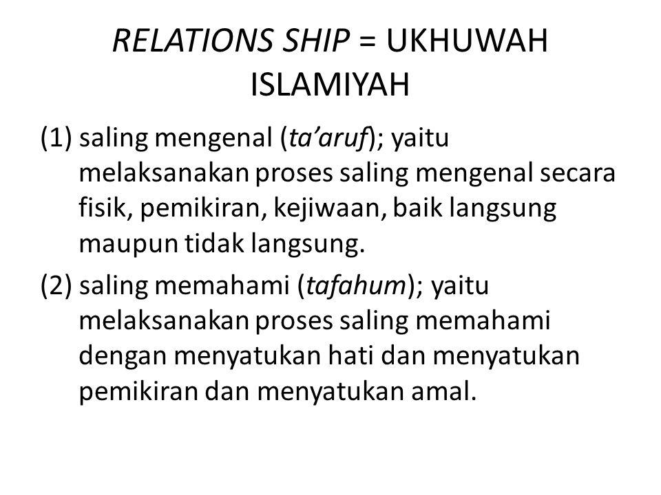 (3) saling mengasihi (tarahum); yaitu melaksanakan proses saling mengasihi, baik secara lahir, batin maupun pikiran.