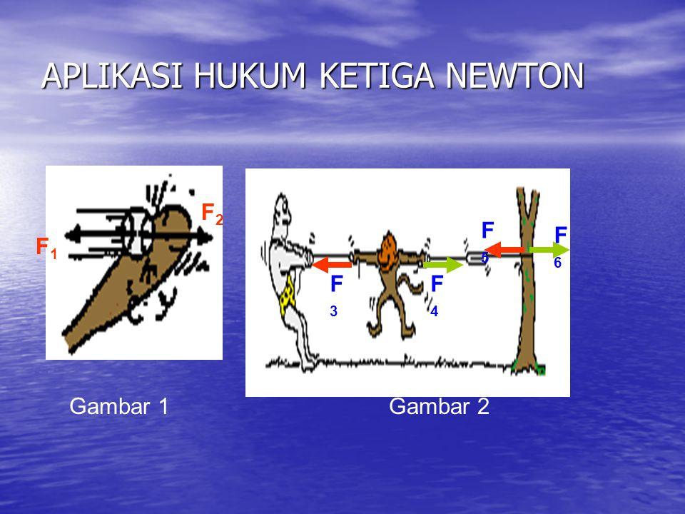 APLIKASI HUKUM KETIGA NEWTON F3F3 F4F4 F5F5 F6F6 F1F1 F2F2 Gambar 1Gambar 2