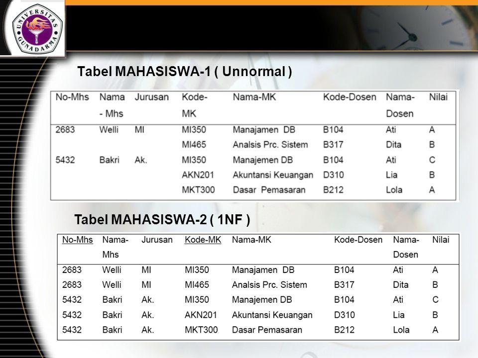 Tabel MAHASISWA-1 ( Unnormal ) Tabel MAHASISWA-2 ( 1NF )