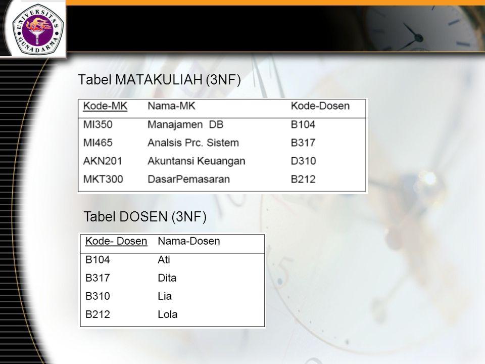 Tabel MATAKULIAH (3NF) Tabel DOSEN (3NF)