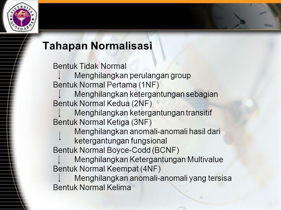 Tahapan Normalisasi Bentuk Tidak Normal Menghilangkan perulangan group Bentuk Normal Pertama (1NF) Menghilangkan ketergantungan sebagian Bentuk Normal