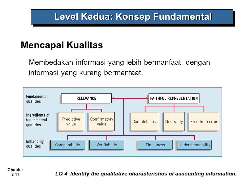 Chapter 2-11 Mencapai Kualitas Membedakan informasi yang lebih bermanfaat dengan informasi yang kurang bermanfaat.