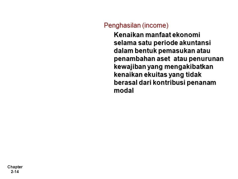 Chapter 2-14 Penghasilan (income) Kenaikan manfaat ekonomi selama satu periode akuntansi dalam bentuk pemasukan atau penambahan aset atau penurunan kewajiban yang mengakibatkan kenaikan ekuitas yang tidak berasal dari kontribusi penanam modal