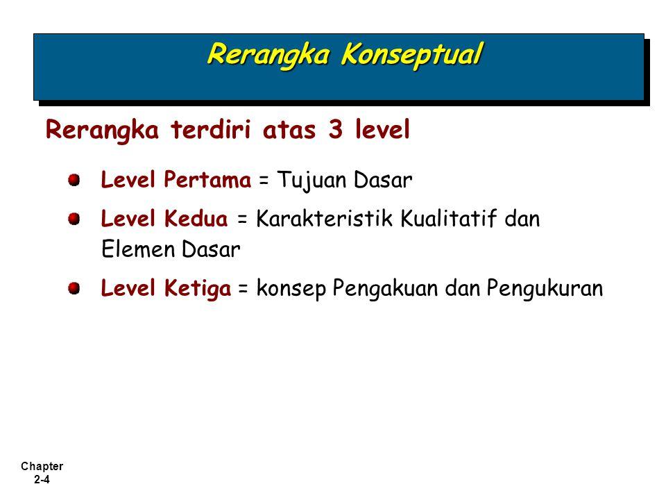 Chapter 2-4 Rerangka terdiri atas 3 level Level Pertama = Tujuan Dasar Level Kedua = Karakteristik Kualitatif dan Elemen Dasar Level Ketiga = konsep Pengakuan dan Pengukuran Rerangka Konseptual