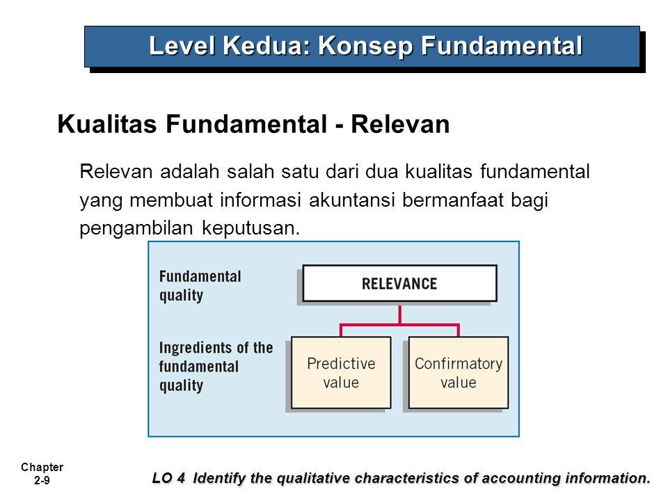 Chapter 2-10 Kualitas Fundamental – Faithful Representation Faithful representation berarti bahwa angka-angka dan penjelasan sesuai dengan kenyataan.