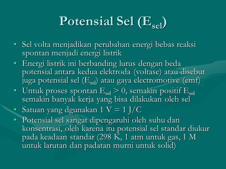 Potensial Sel (E sel ) Sel volta menjadikan perubahan energi bebas reaksi spontan menjadi energi listrikSel volta menjadikan perubahan energi bebas reaksi spontan menjadi energi listrik Energi listrik ini berbanding lurus dengan beda potensial antara kedua elektroda (voltase) atau disebut juga potensial sel (E sel ) atau gaya electromotive (emf)Energi listrik ini berbanding lurus dengan beda potensial antara kedua elektroda (voltase) atau disebut juga potensial sel (E sel ) atau gaya electromotive (emf) Untuk proses spontan E sel > 0, semakin positif E sel semakin banyak kerja yang bisa dilakukan oleh selUntuk proses spontan E sel > 0, semakin positif E sel semakin banyak kerja yang bisa dilakukan oleh sel Satuan yang dgunakan 1 V = 1 J/CSatuan yang dgunakan 1 V = 1 J/C Potensial sel sangat dipengaruhi oleh suhu dan konsentrasi, oleh karena itu potensial sel standar diukur pada keadaan standar (298 K, 1 atm untuk gas, 1 M untuk larutan dan padatan murni untuk solid)Potensial sel sangat dipengaruhi oleh suhu dan konsentrasi, oleh karena itu potensial sel standar diukur pada keadaan standar (298 K, 1 atm untuk gas, 1 M untuk larutan dan padatan murni untuk solid)