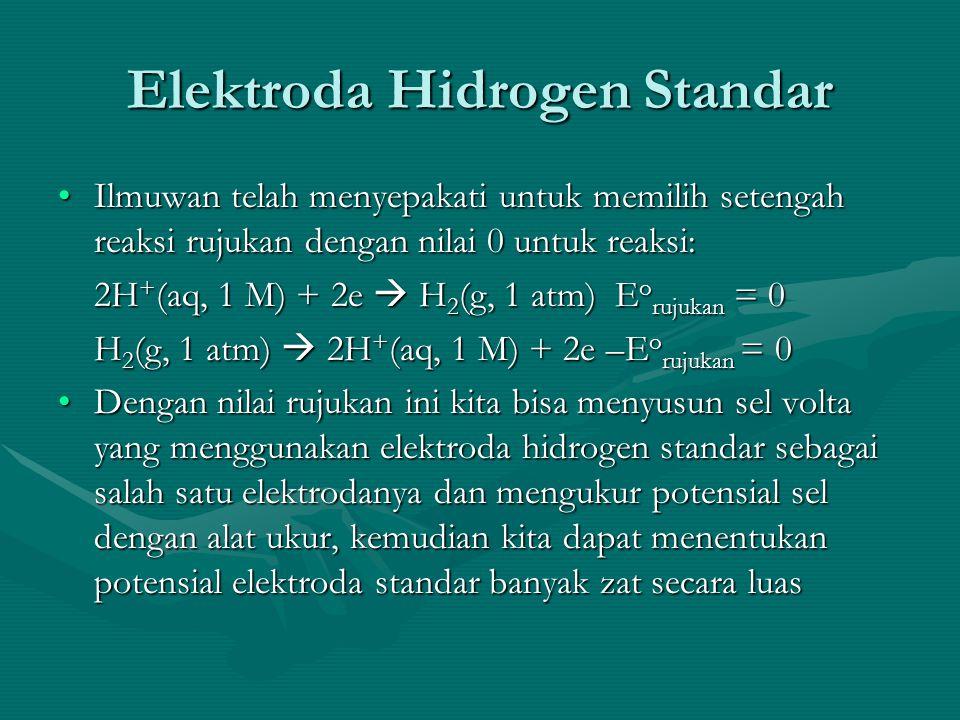 Elektroda Hidrogen Standar Ilmuwan telah menyepakati untuk memilih setengah reaksi rujukan dengan nilai 0 untuk reaksi:Ilmuwan telah menyepakati untuk memilih setengah reaksi rujukan dengan nilai 0 untuk reaksi: 2H + (aq, 1 M) + 2e  H 2 (g, 1 atm) E o rujukan = 0 H 2 (g, 1 atm)  2H + (aq, 1 M) + 2e –E o rujukan = 0 Dengan nilai rujukan ini kita bisa menyusun sel volta yang menggunakan elektroda hidrogen standar sebagai salah satu elektrodanya dan mengukur potensial sel dengan alat ukur, kemudian kita dapat menentukan potensial elektroda standar banyak zat secara luasDengan nilai rujukan ini kita bisa menyusun sel volta yang menggunakan elektroda hidrogen standar sebagai salah satu elektrodanya dan mengukur potensial sel dengan alat ukur, kemudian kita dapat menentukan potensial elektroda standar banyak zat secara luas