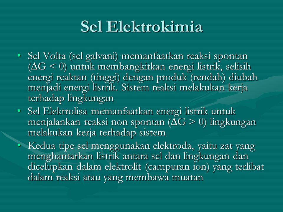 Sel Elektrokimia Sel Volta (sel galvani) memanfaatkan reaksi spontan (∆G < 0) untuk membangkitkan energi listrik, selisih energi reaktan (tinggi) deng