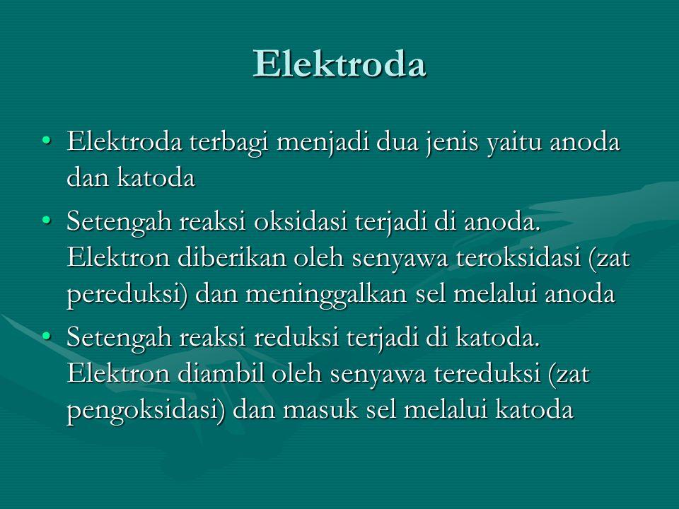 Elektroda Elektroda terbagi menjadi dua jenis yaitu anoda dan katodaElektroda terbagi menjadi dua jenis yaitu anoda dan katoda Setengah reaksi oksidasi terjadi di anoda.