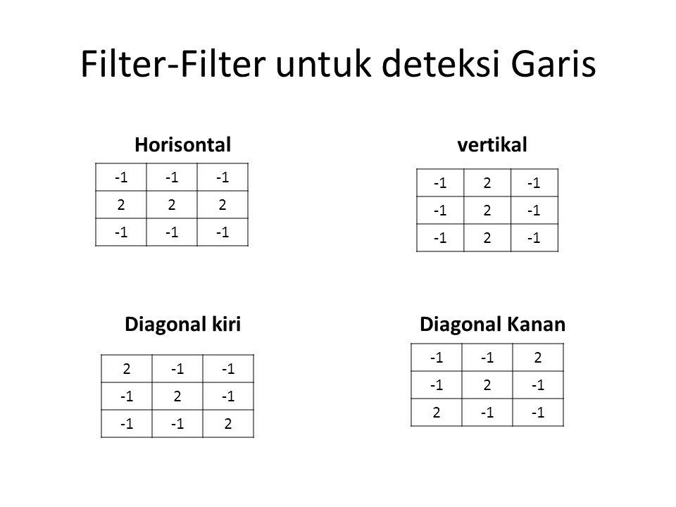 Filter-Filter untuk deteksi Garis Horisontal 222 vertikal 2 2 2 Diagonal kiri 2 2 2 Diagonal Kanan 2 2 2