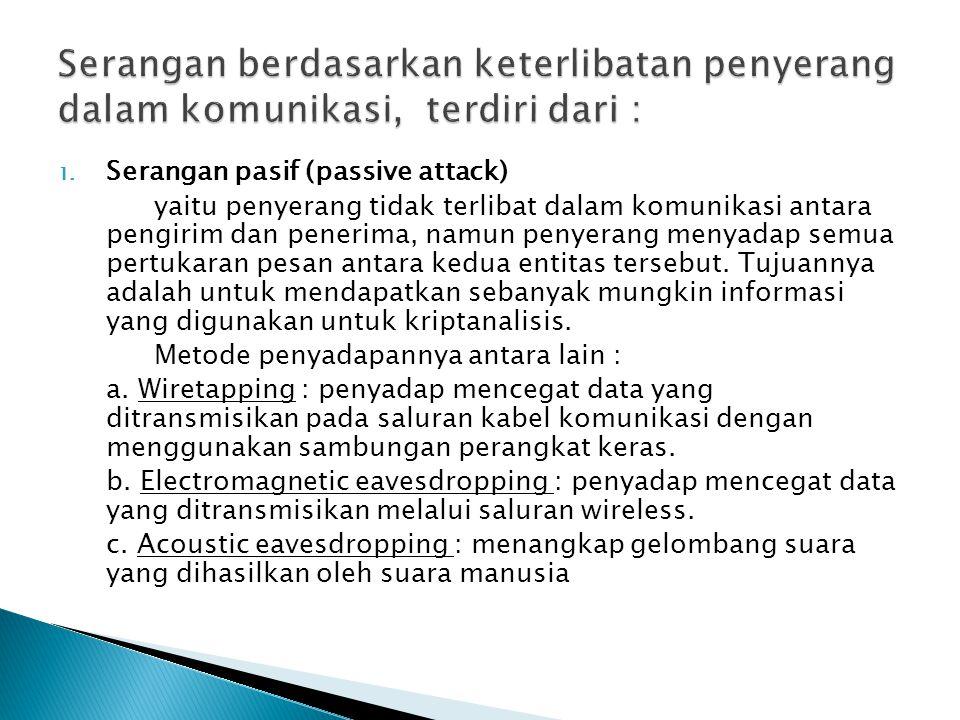 1. Serangan pasif (passive attack) yaitu penyerang tidak terlibat dalam komunikasi antara pengirim dan penerima, namun penyerang menyadap semua pertuk