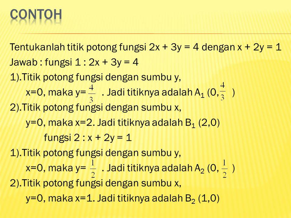 Tentukanlah titik potong fungsi 2x + 3y = 4 dengan x + 2y = 1 Jawab : fungsi 1 : 2x + 3y = 4 1).Titik potong fungsi dengan sumbu y, x=0, maka y=. Jadi
