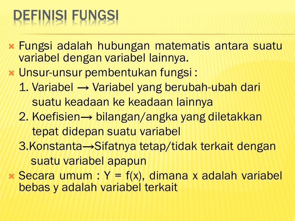  Fungsi adalah hubungan matematis antara suatu variabel dengan variabel lainnya.  Unsur-unsur pembentukan fungsi : 1. Variabel → Variabel yang berub