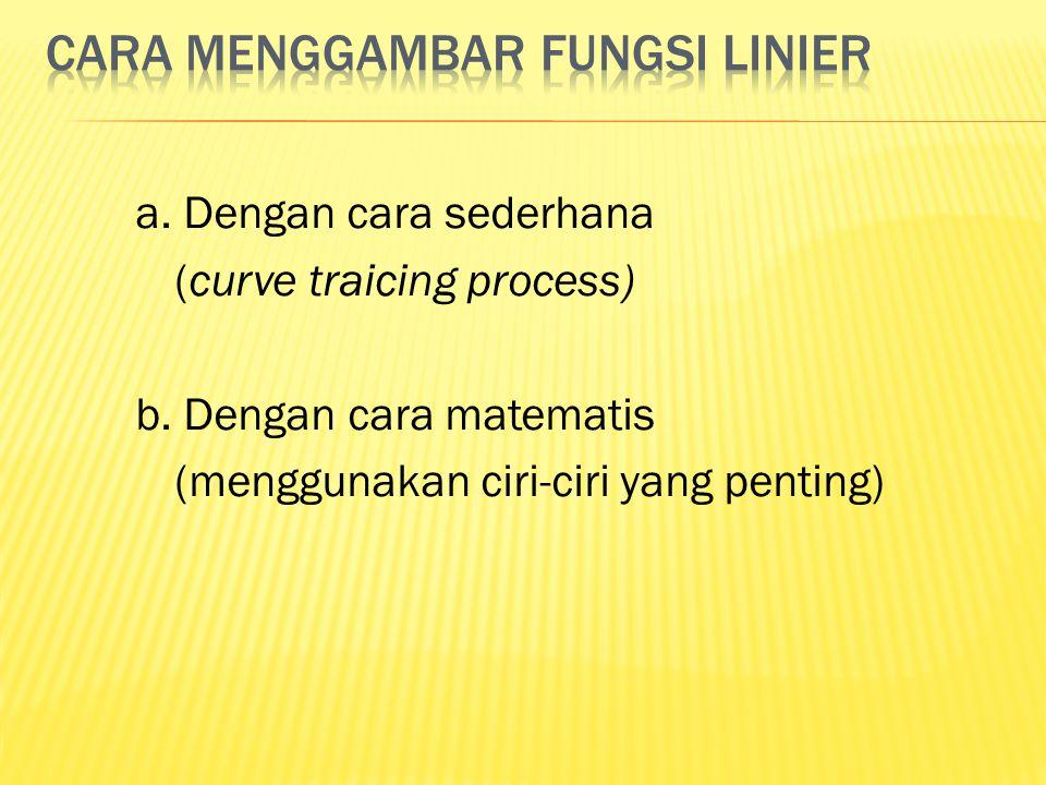 a. Dengan cara sederhana (curve traicing process) b. Dengan cara matematis (menggunakan ciri-ciri yang penting)