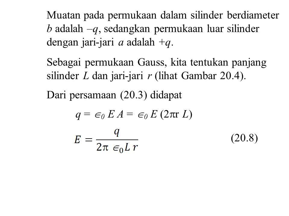 Muatan pada permukaan dalam silinder berdiameter b adalah –q, sedangkan permukaan luar silinder dengan jari-jari a adalah +q. Sebagai permukaan Gauss,