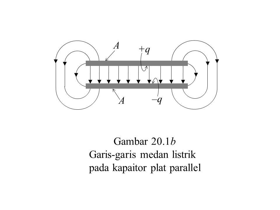+q –q A A Gambar 20.1b Garis-garis medan listrik pada kapaitor plat parallel