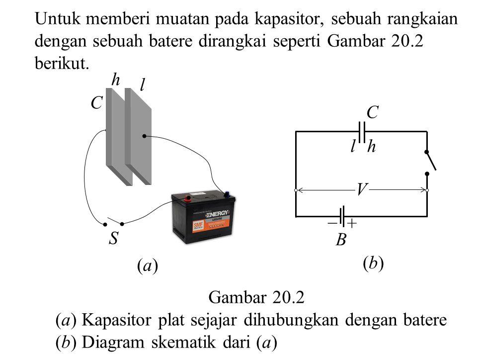 Untuk memberi muatan pada kapasitor, sebuah rangkaian dengan sebuah batere dirangkai seperti Gambar 20.2 berikut. Gambar 20.2 (a) Kapasitor plat sejaj