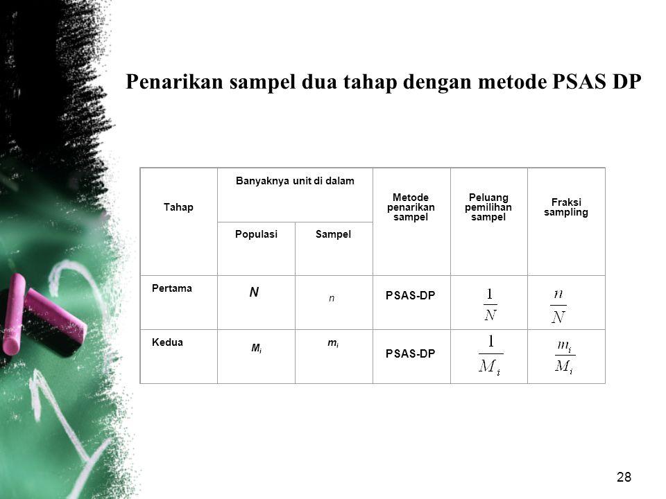 28 Tahap Banyaknya unit di dalam Metode penarikan sampel Peluang pemilihan sampel Fraksi sampling PopulasiSampel Pertama N n PSAS-DP Kedua MiMi mimi P