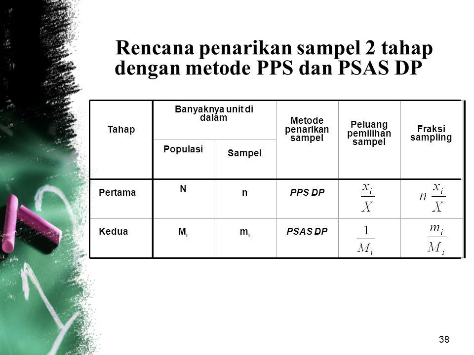 38 Rencana penarikan sampel 2 tahap dengan metode PPS dan PSAS DP Tahap Banyaknya unit di dalam Metode penarikan sampel Peluang pemilihan sampel Fraks
