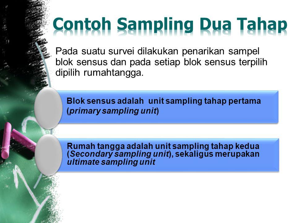 Blok sensus adalah unit sampling tahap pertama (primary sampling unit) Blok sensus adalah unit sampling tahap pertama (primary sampling unit) Rumah ta