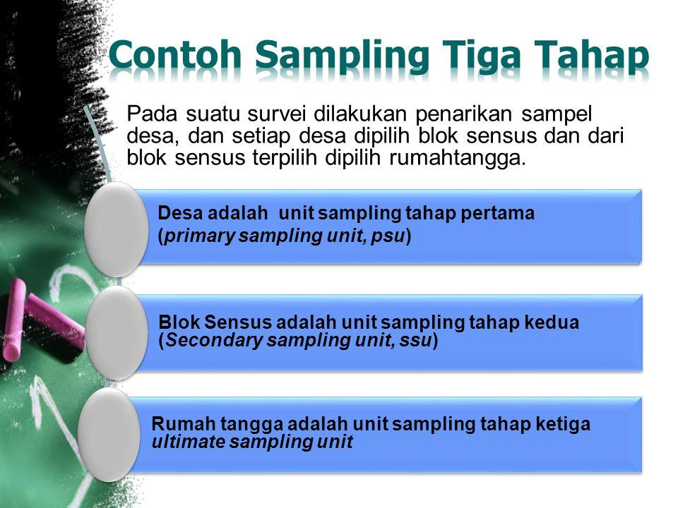 Desa adalah unit sampling tahap pertama (primary sampling unit, psu) Desa adalah unit sampling tahap pertama (primary sampling unit, psu) Blok Sensus