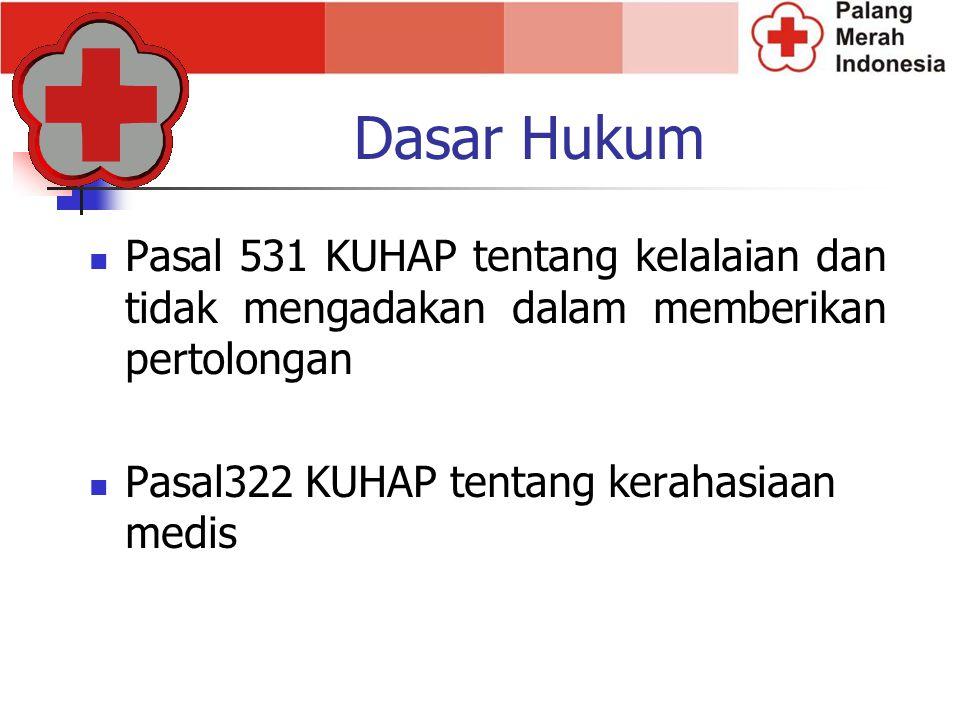 Dasar Hukum Pasal 531 KUHAP tentang kelalaian dan tidak mengadakan dalam memberikan pertolongan Pasal322 KUHAP tentang kerahasiaan medis