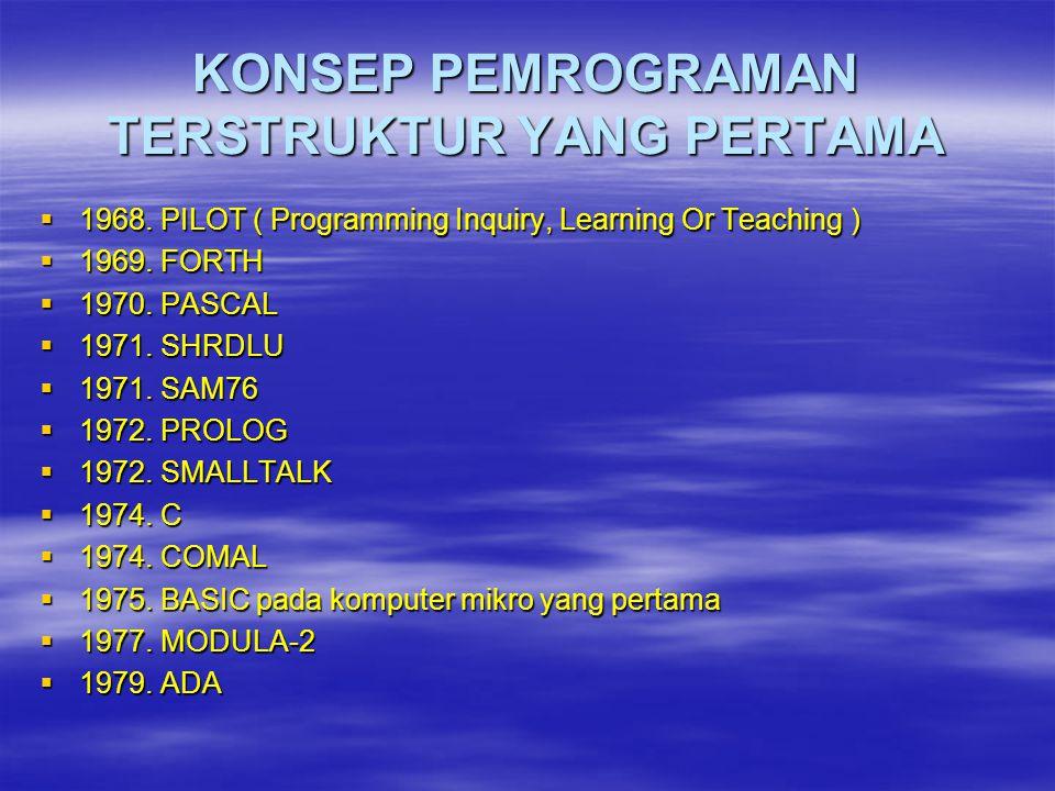 KONSEP PEMROGRAMAN TERSTRUKTUR YANG PERTAMA  1968. PILOT ( Programming Inquiry, Learning Or Teaching )  1969. FORTH  1970. PASCAL  1971. SHRDLU 
