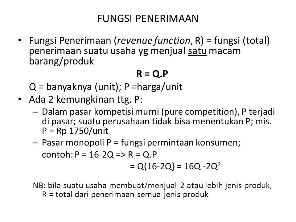 FUNGSI PENERIMAAN Fungsi Penerimaan (revenue function, R) = fungsi (total) penerimaan suatu usaha yg menjual satu macam barang/produk R = Q.P Q = banyaknya (unit); P =harga/unit Ada 2 kemungkinan ttg.