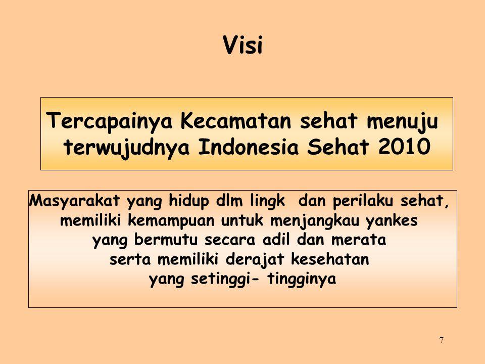 7 Visi Tercapainya Kecamatan sehat menuju terwujudnya Indonesia Sehat 2010 Masyarakat yang hidup dlm lingk dan perilaku sehat, memiliki kemampuan untu