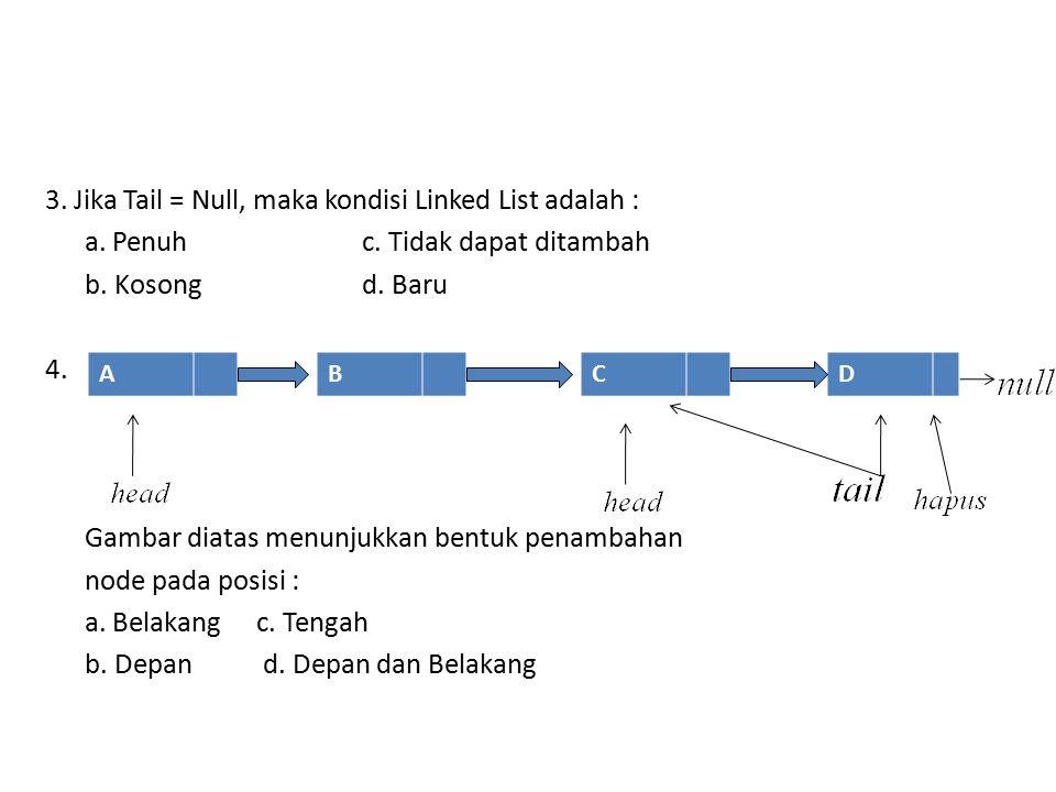3. Jika Tail = Null, maka kondisi Linked List adalah : a. Penuh c. Tidak dapat ditambah b. Kosong d. Baru 4. Gambar diatas menunjukkan bentuk penambah