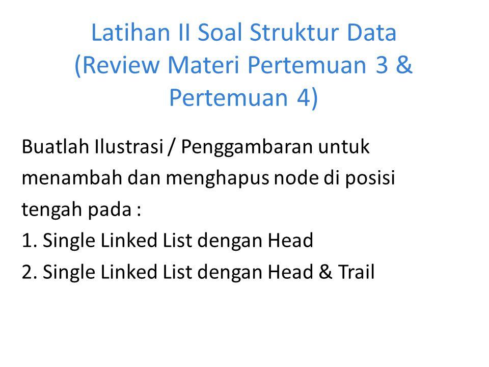 Latihan II Soal Struktur Data (Review Materi Pertemuan 3 & Pertemuan 4) Buatlah Ilustrasi / Penggambaran untuk menambah dan menghapus node di posisi t