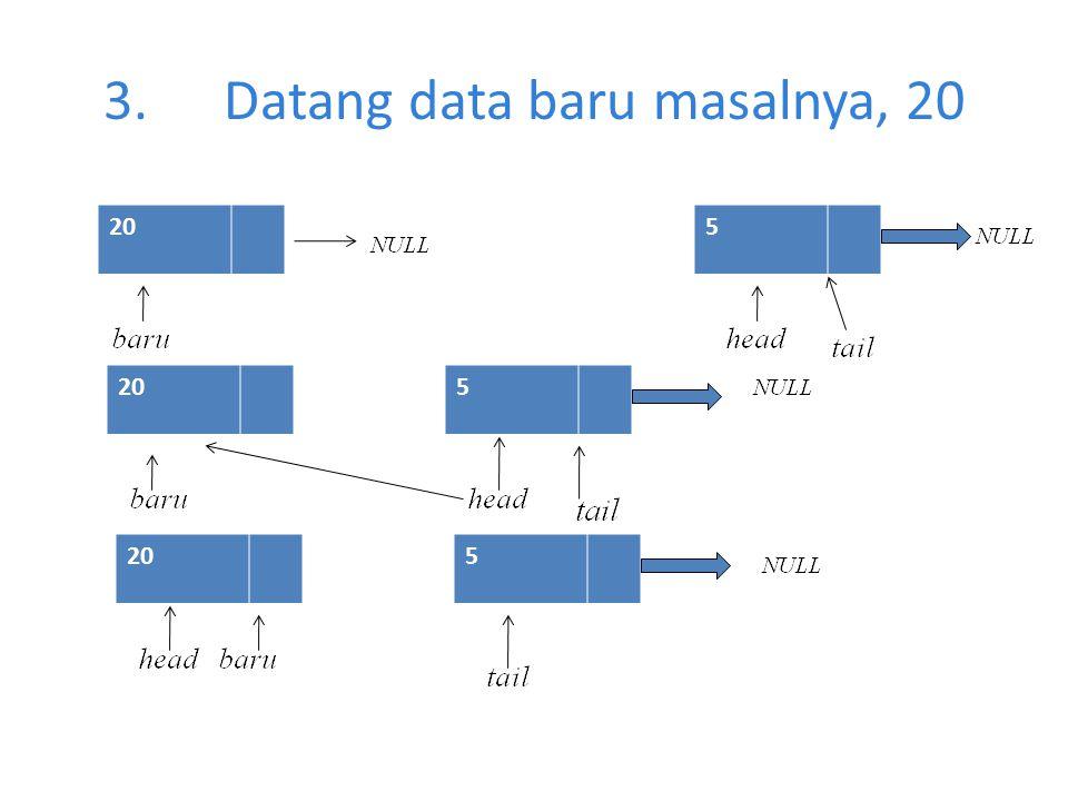 Menambah Node di Belakang Dengan Head dan Tail v oi d t am bah Bel ak ang ( i nt da t aba ru ){ T No de * bar u, *b an t u; b aru = ne w TN od e; b aru - >d at a = d at ab aru ; b aru - >n ex t = NU LL ; i f ( i sE mp ty ( ) ==1 ) { h ead =b aru ; t ai l= b aru ; t ai l -> ne xt = NUL L; } e ls e { ta il - >n ex t = b aru ; ta il = bar u; } p ri n tf ( Dat a ma su k\n ) ;