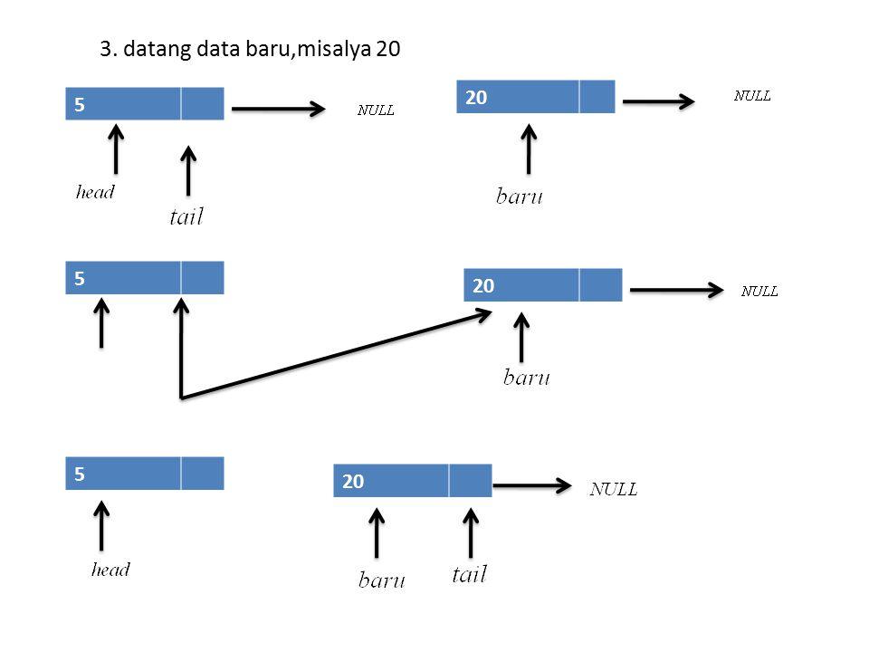 Latihan II Soal Struktur Data (Review Materi Pertemuan 3 & Pertemuan 4) Buatlah Ilustrasi / Penggambaran untuk menambah dan menghapus node di posisi tengah pada : 1.