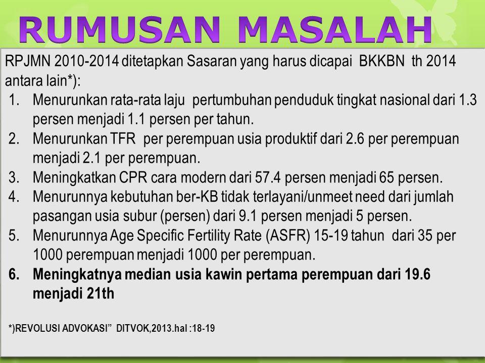 RPJMN 2010-2014 ditetapkan Sasaran yang harus dicapai BKKBN th 2014 antara lain*): 1.Menurunkan rata-rata laju pertumbuhan penduduk tingkat nasional d