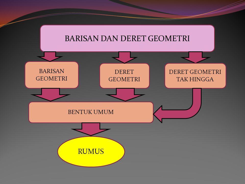 BARISAN ARITMATIKA BENTUK UMUM : U1, U2, U3,............., Un Un - Un-1 = b ( beda) Un = a + (n-1)b DERET ARITMATIKA BENTUK UMUM : U1 + U2 + U3 +,.............,+ Un Un - Un-1 = b ( beda) Sn = ½ n (a+un) atau Sn = ½ n{ 2a + (n-1)b} Un = Sn – Sn-1