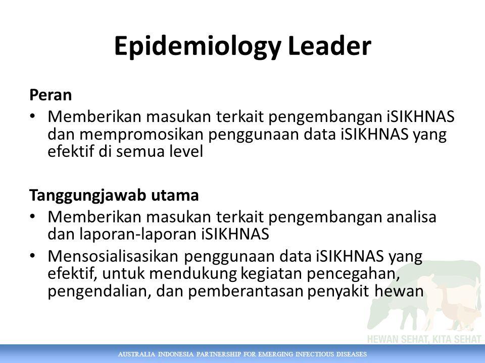 AUSTRALIA INDONESIA PARTNERSHIP FOR EMERGING INFECTIOUS DISEASES Epidemiology Leader Peran Memberikan masukan terkait pengembangan iSIKHNAS dan mempro