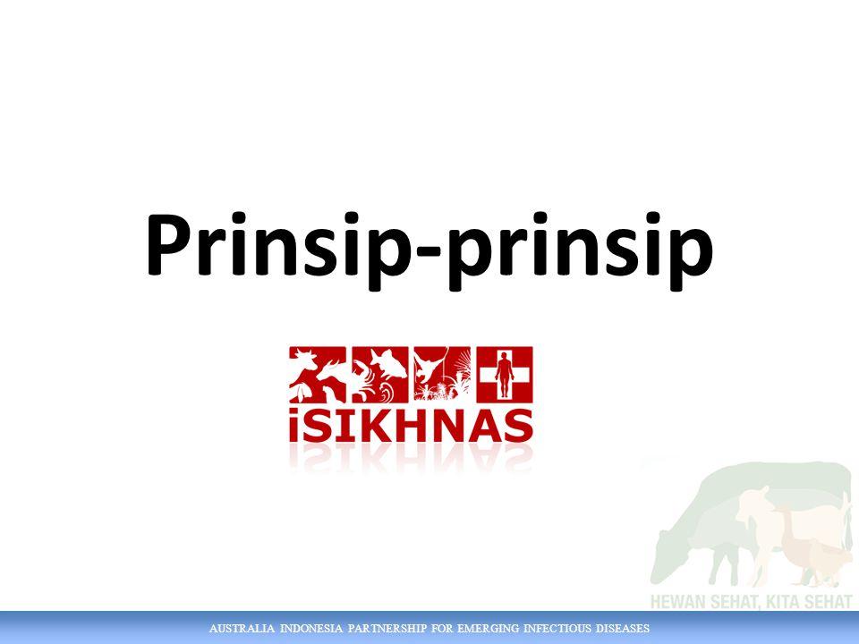 AUSTRALIA INDONESIA PARTNERSHIP FOR EMERGING INFECTIOUS DISEASES Prinsip-prinsip