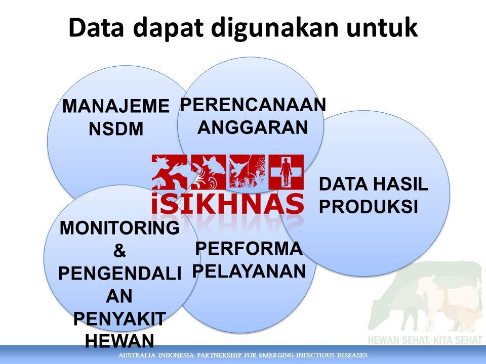 AUSTRALIA INDONESIA PARTNERSHIP FOR EMERGING INFECTIOUS DISEASES Data dapat digunakan untuk MANAJEME NSDM PERENCANAAN ANGGARAN PERFORMA PELAYANAN DATA