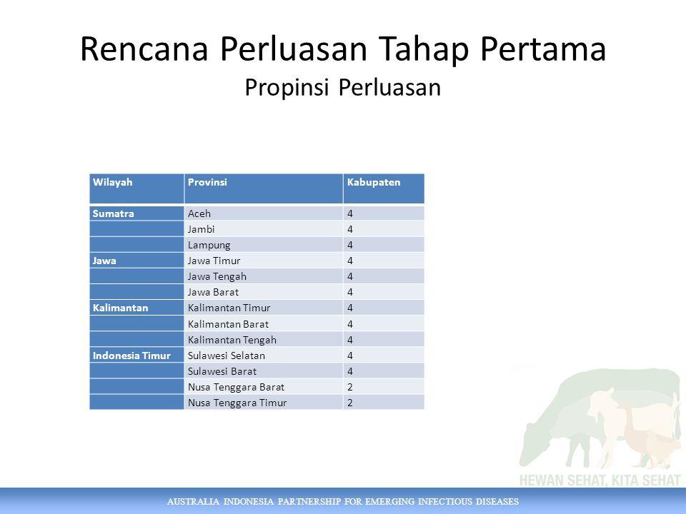 AUSTRALIA INDONESIA PARTNERSHIP FOR EMERGING INFECTIOUS DISEASES Rencana Perluasan Tahap Pertama Propinsi Perluasan WilayahProvinsiKabupaten SumatraAc