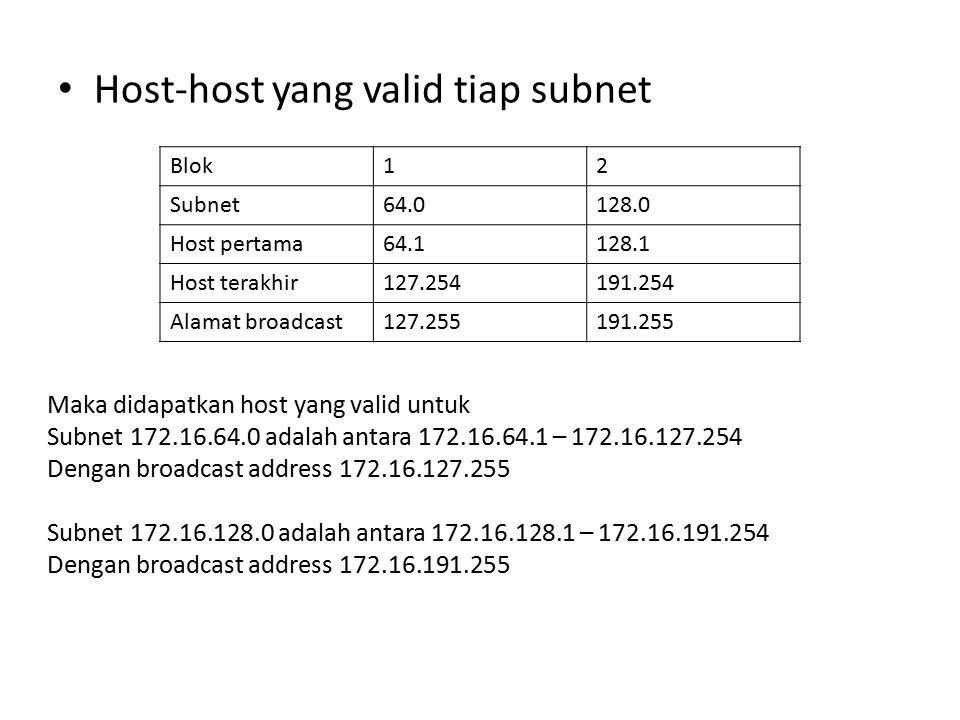 Host-host yang valid tiap subnet Blok12 Subnet64.0128.0 Host pertama64.1128.1 Host terakhir127.254191.254 Alamat broadcast127.255191.255 Maka didapatkan host yang valid untuk Subnet 172.16.64.0 adalah antara 172.16.64.1 – 172.16.127.254 Dengan broadcast address 172.16.127.255 Subnet 172.16.128.0 adalah antara 172.16.128.1 – 172.16.191.254 Dengan broadcast address 172.16.191.255
