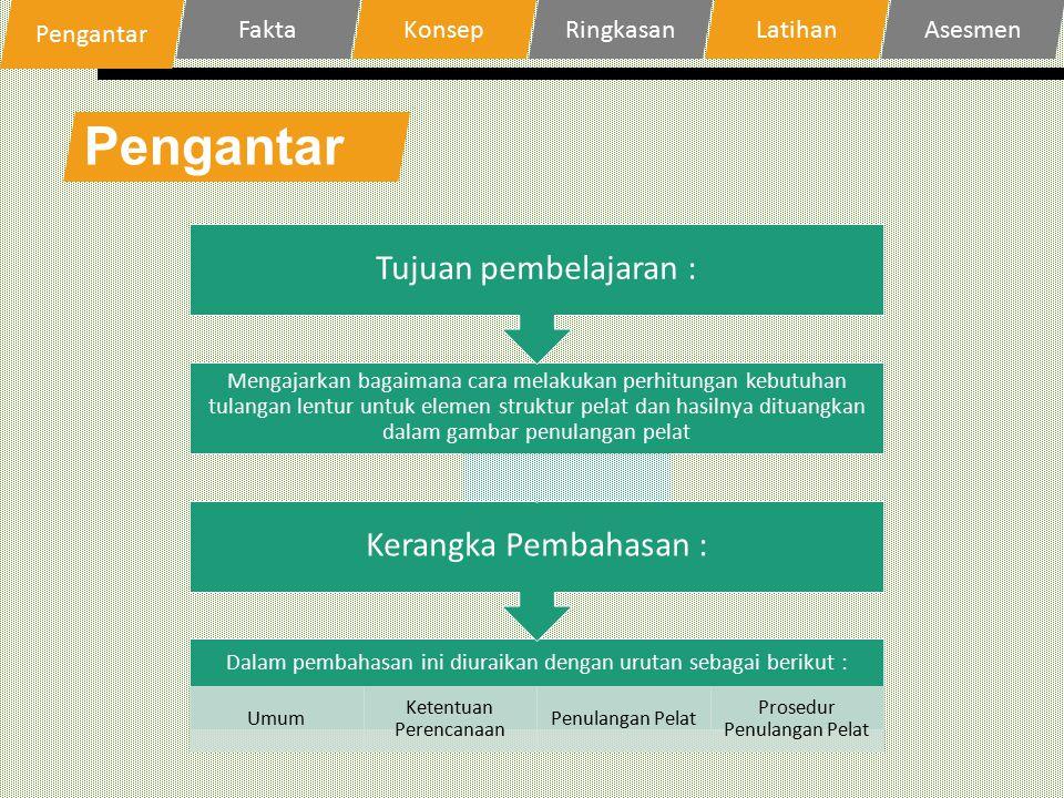 Pengantar Dalam pembahasan ini diuraikan dengan urutan sebagai berikut : Umum Ketentuan Perencanaan Penulangan Pelat Prosedur Penulangan Pelat Kerangk