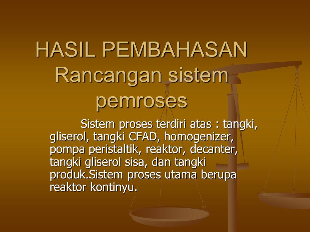 HASIL PEMBAHASAN Rancangan sistem pemroses Sistem proses terdiri atas : tangki, gliserol, tangki CFAD, homogenizer, pompa peristaltik, reaktor, decanter, tangki gliserol sisa, dan tangki produk.Sistem proses utama berupa reaktor kontinyu.
