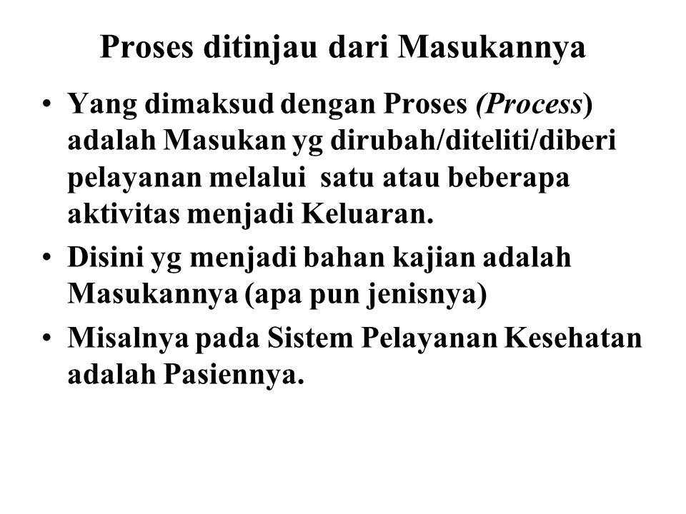 Proses ditinjau dari Masukannya Yang dimaksud dengan Proses (Process) adalah Masukan yg dirubah/diteliti/diberi pelayanan melalui satu atau beberapa a