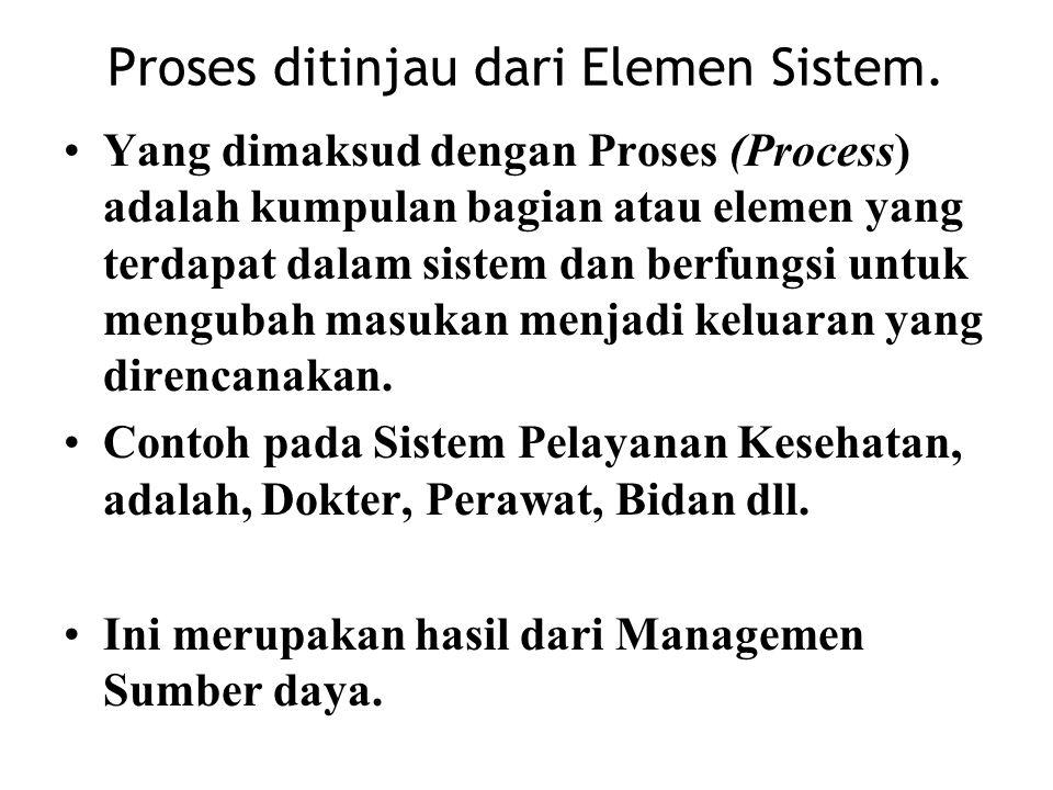Proses ditinjau dari Elemen Sistem. Yang dimaksud dengan Proses (Process) adalah kumpulan bagian atau elemen yang terdapat dalam sistem dan berfungsi