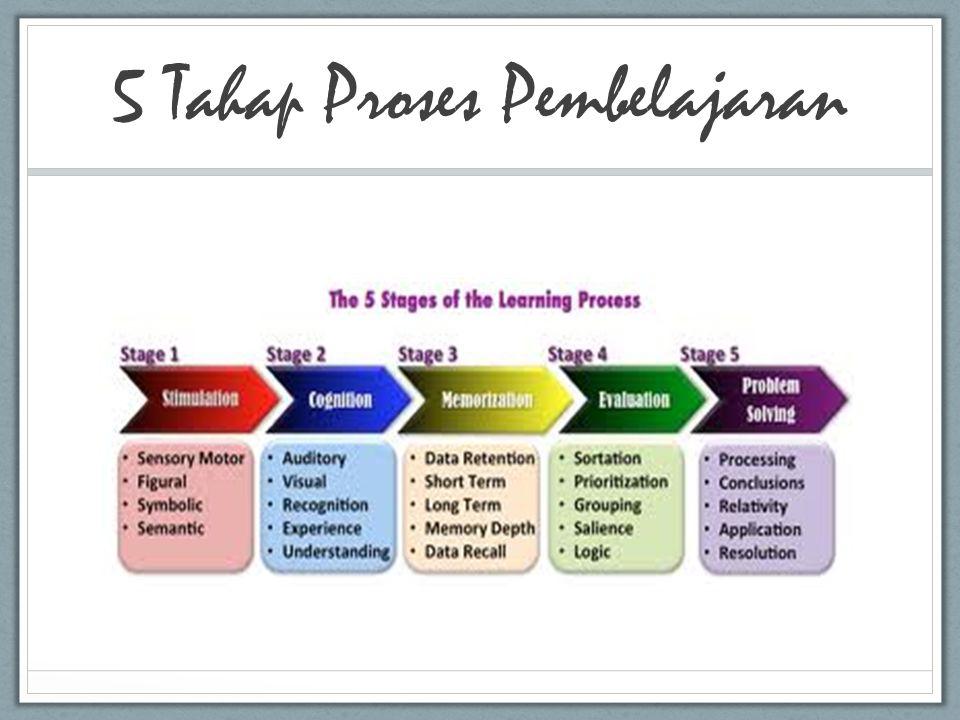 5 Tahap Proses Pembelajaran