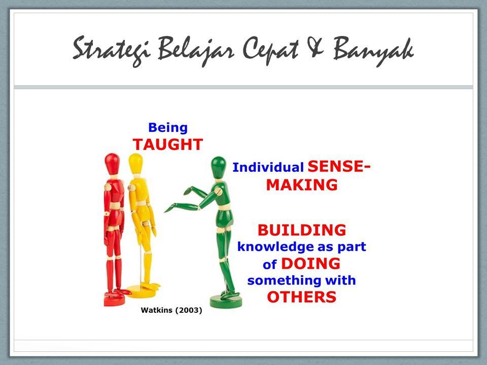 Strategi Belajar Cepat & Banyak